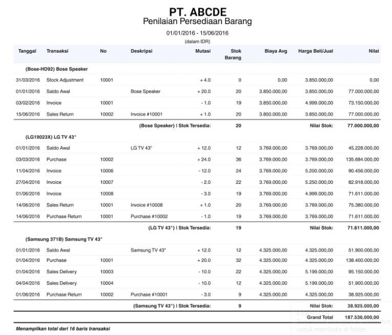 contoh laporan keuangan excel