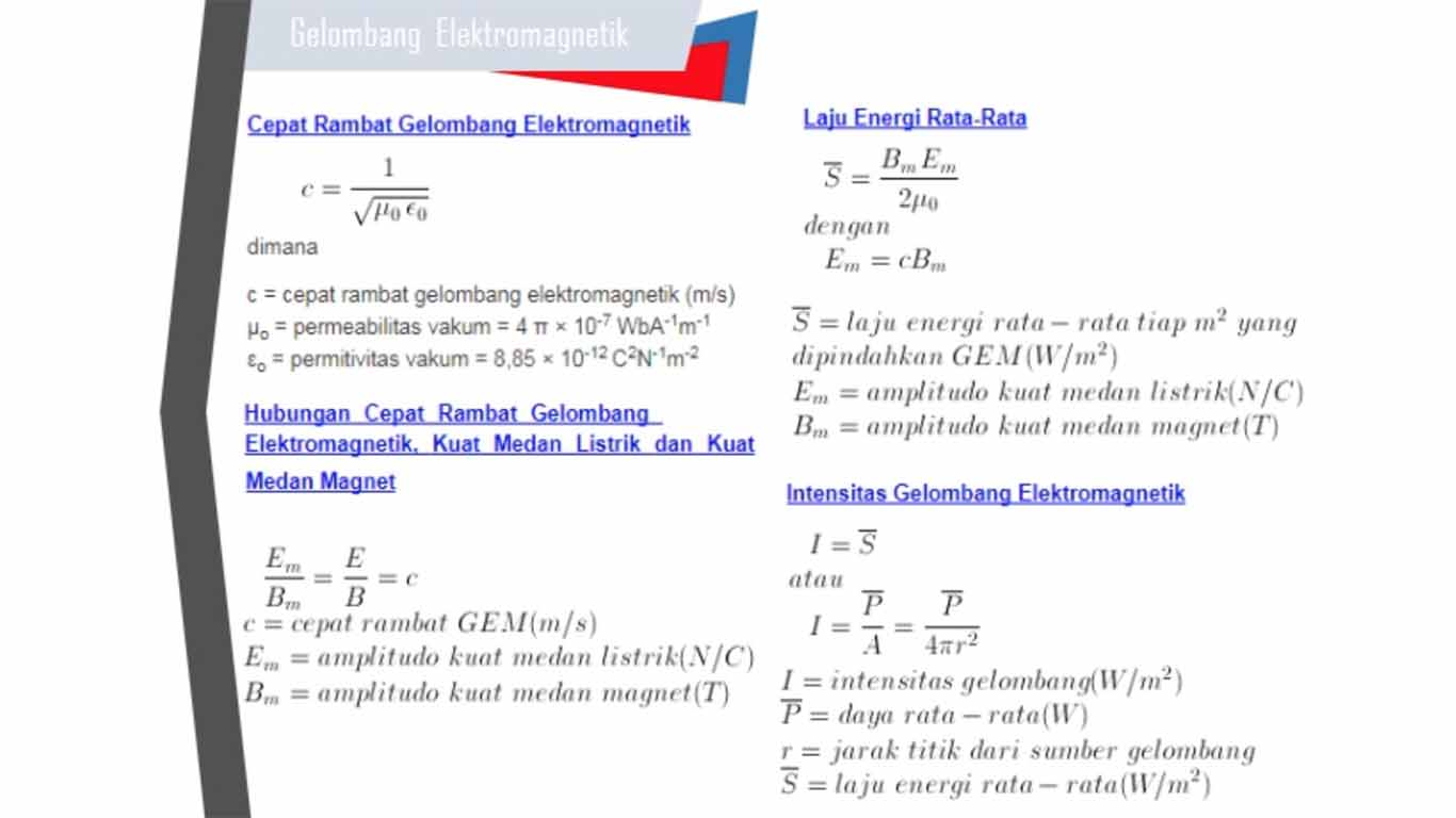 rumus-gelombang-elektromagnetik