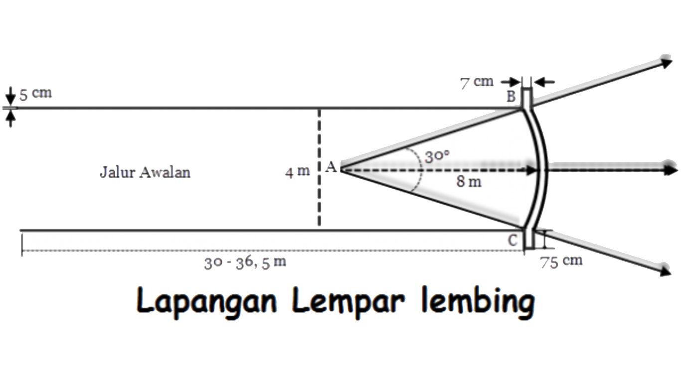 Lapangan Lempar Lembing