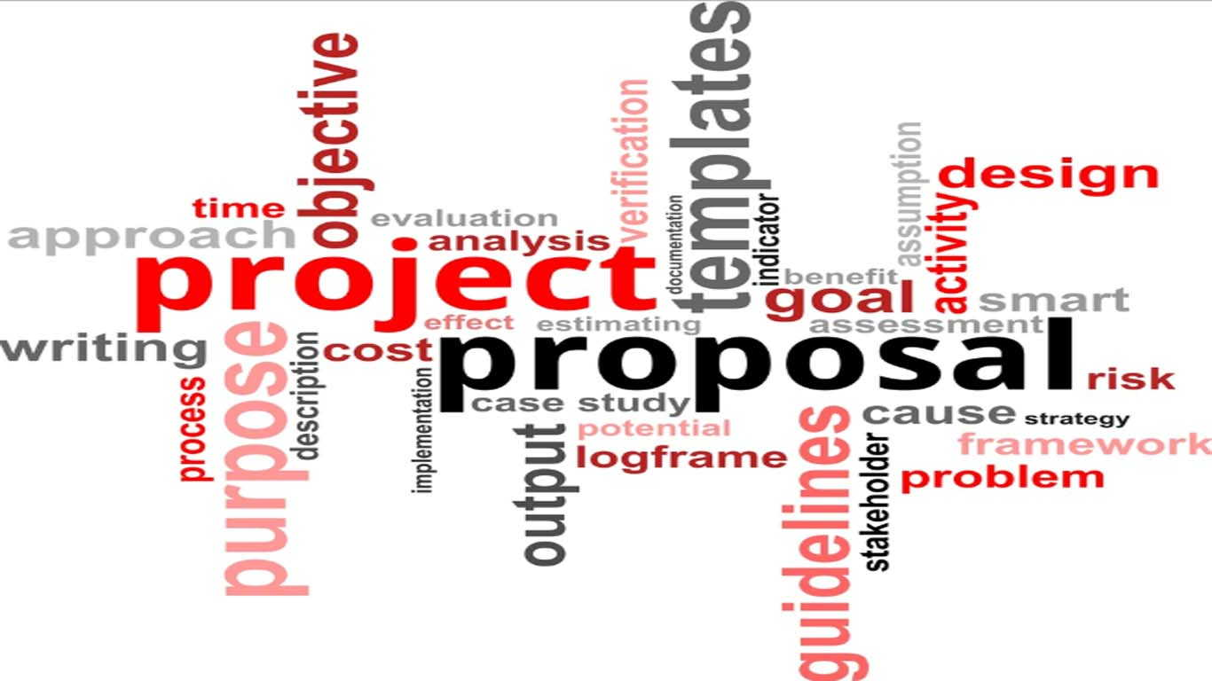 Unsur-Unsur Proposal Usaha