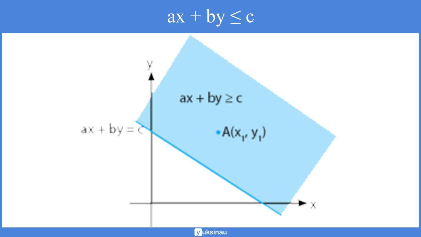 20 contoh soal program linear