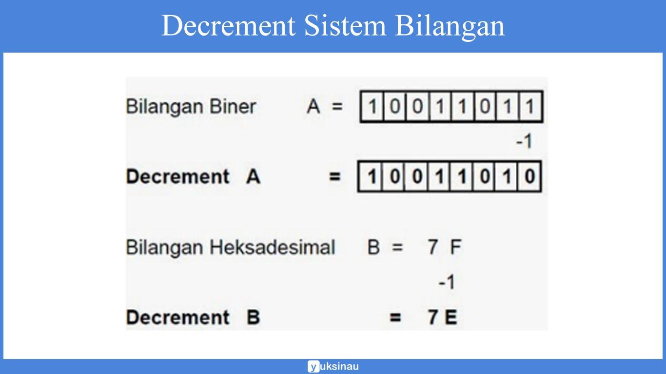 DecrementSistem Bilangan