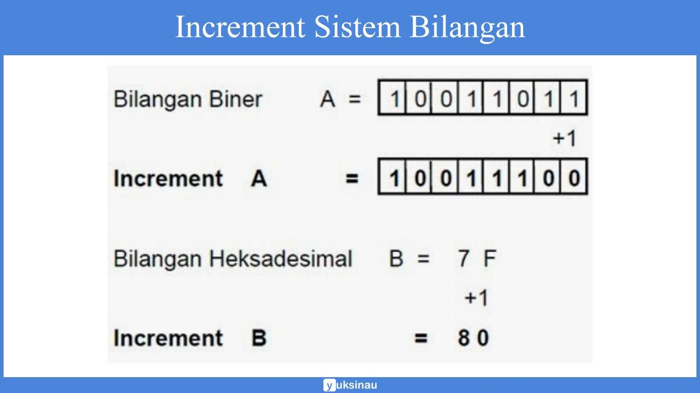 Increment Sistem Bilangan