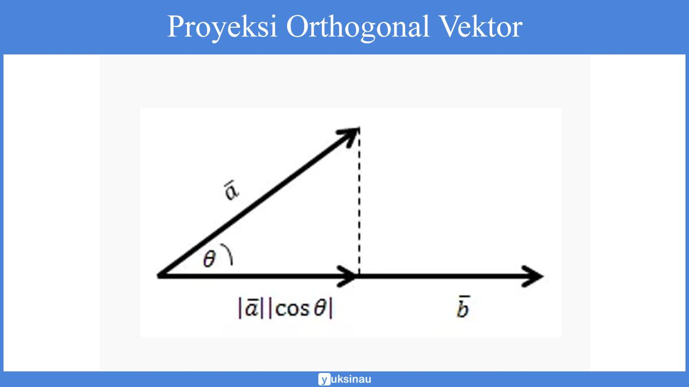 Proyeksi Orthogonal vektor matematika