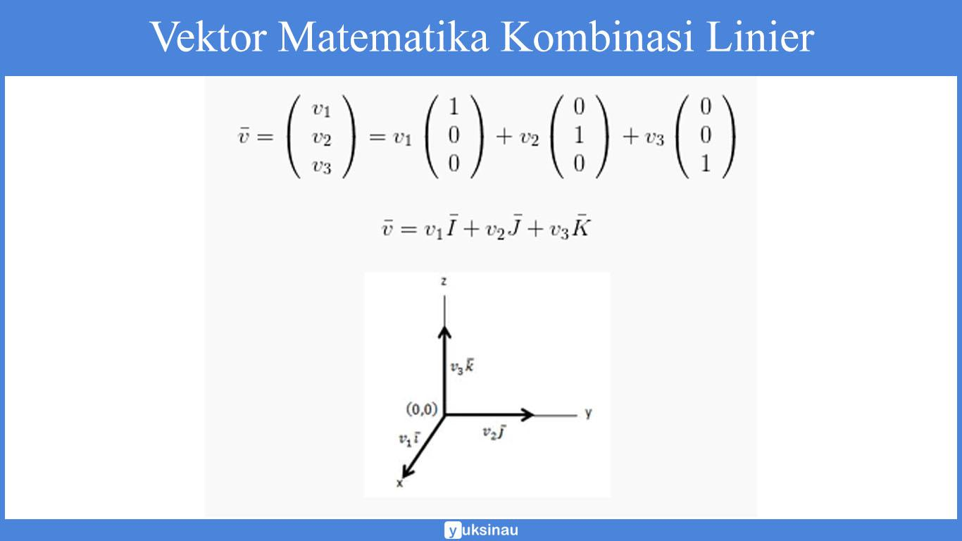 Vektor Matematika Kombinasi Linier