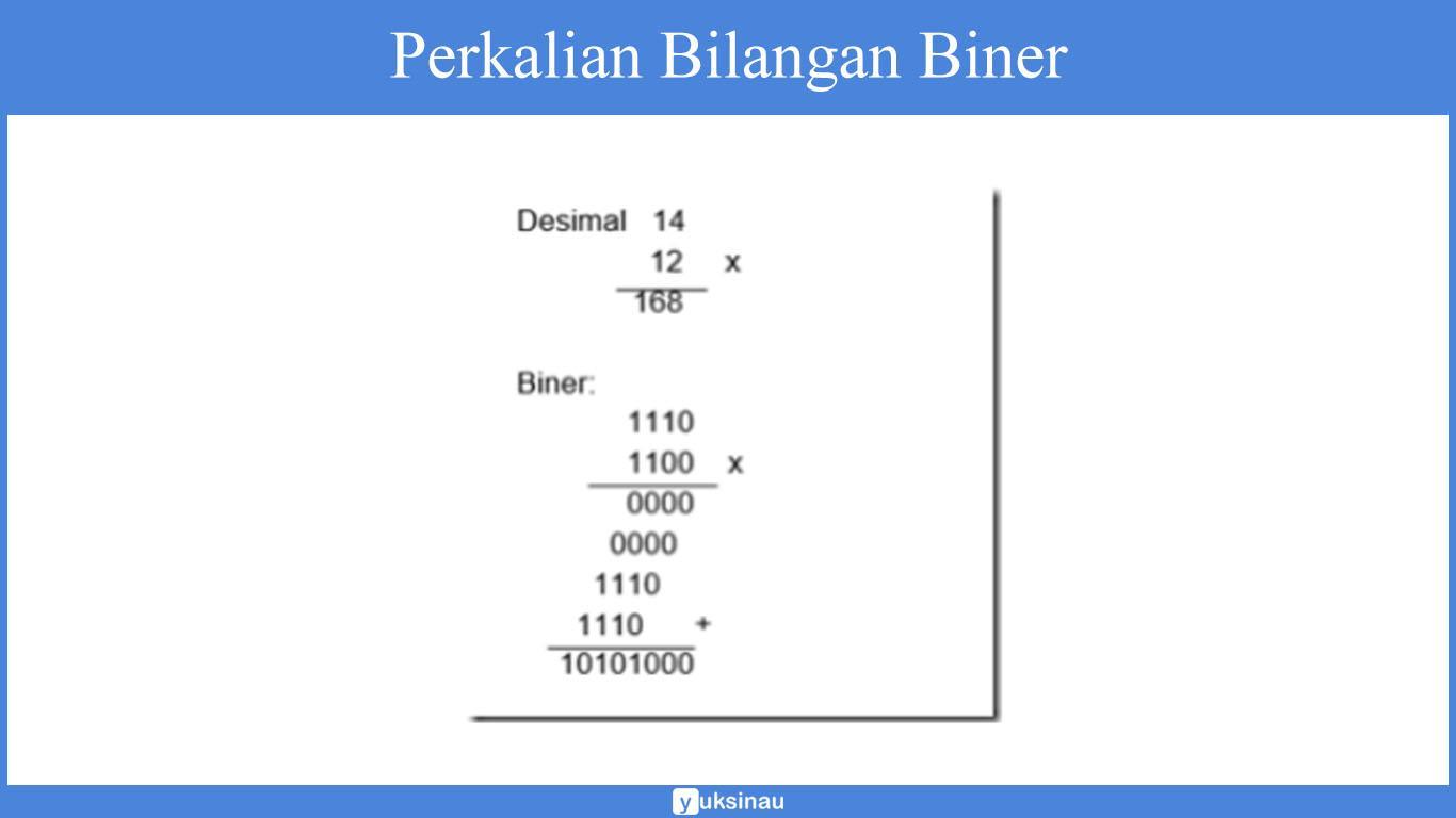 aritmatika dasar