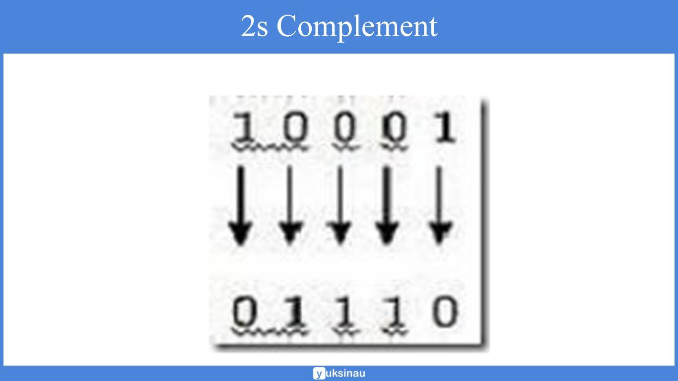 aritmatika sistem komputer