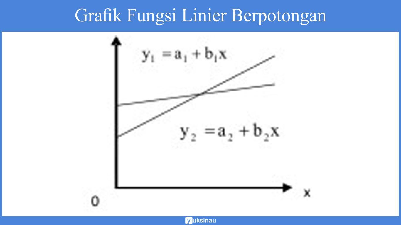 contoh soal dan jawaban fungsi linear dan grafiknya