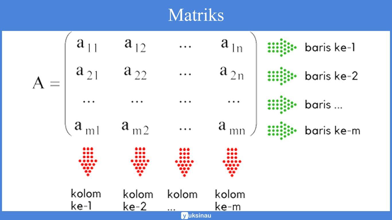 elemen matriks perkalian