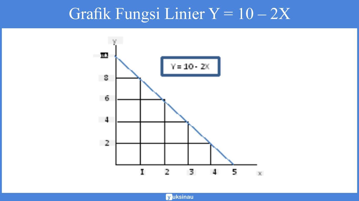 fungsi linear pdf