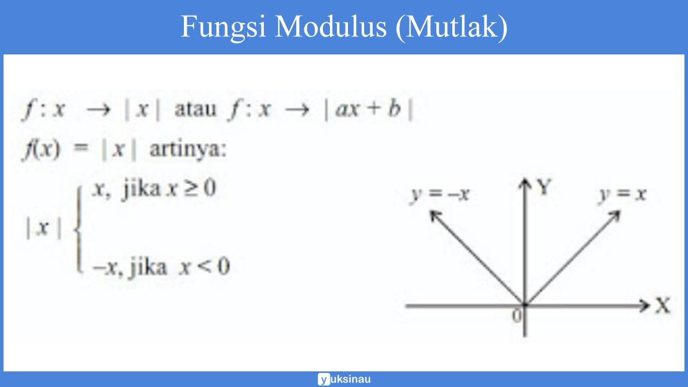 fungsi modulus