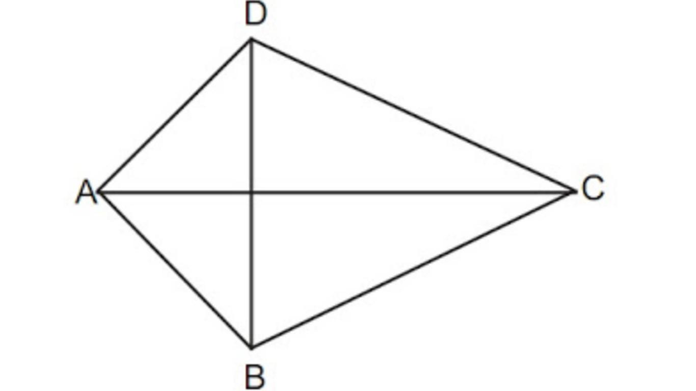 geometri bidang datar layang