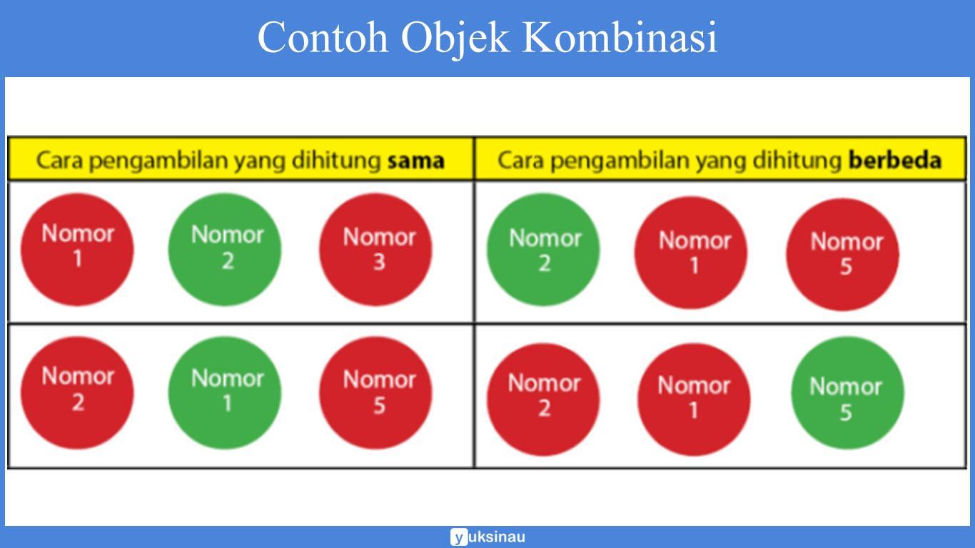 kalkulator kombinasi