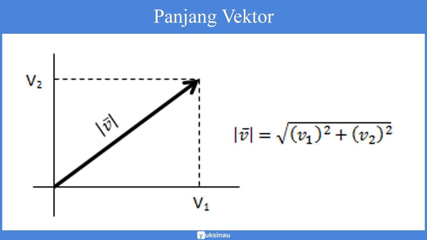 panjang dari vektor