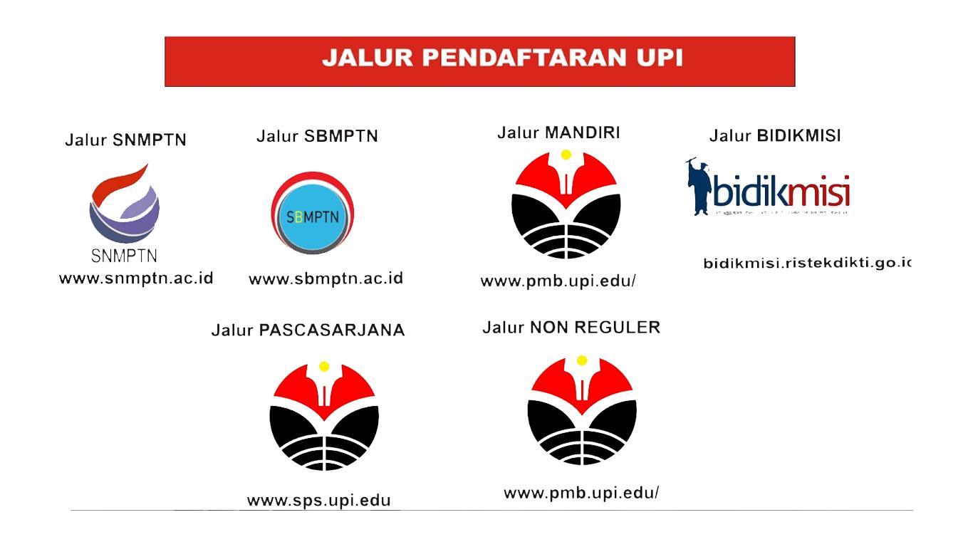 pendaftaran upi jalur mandiri 2019