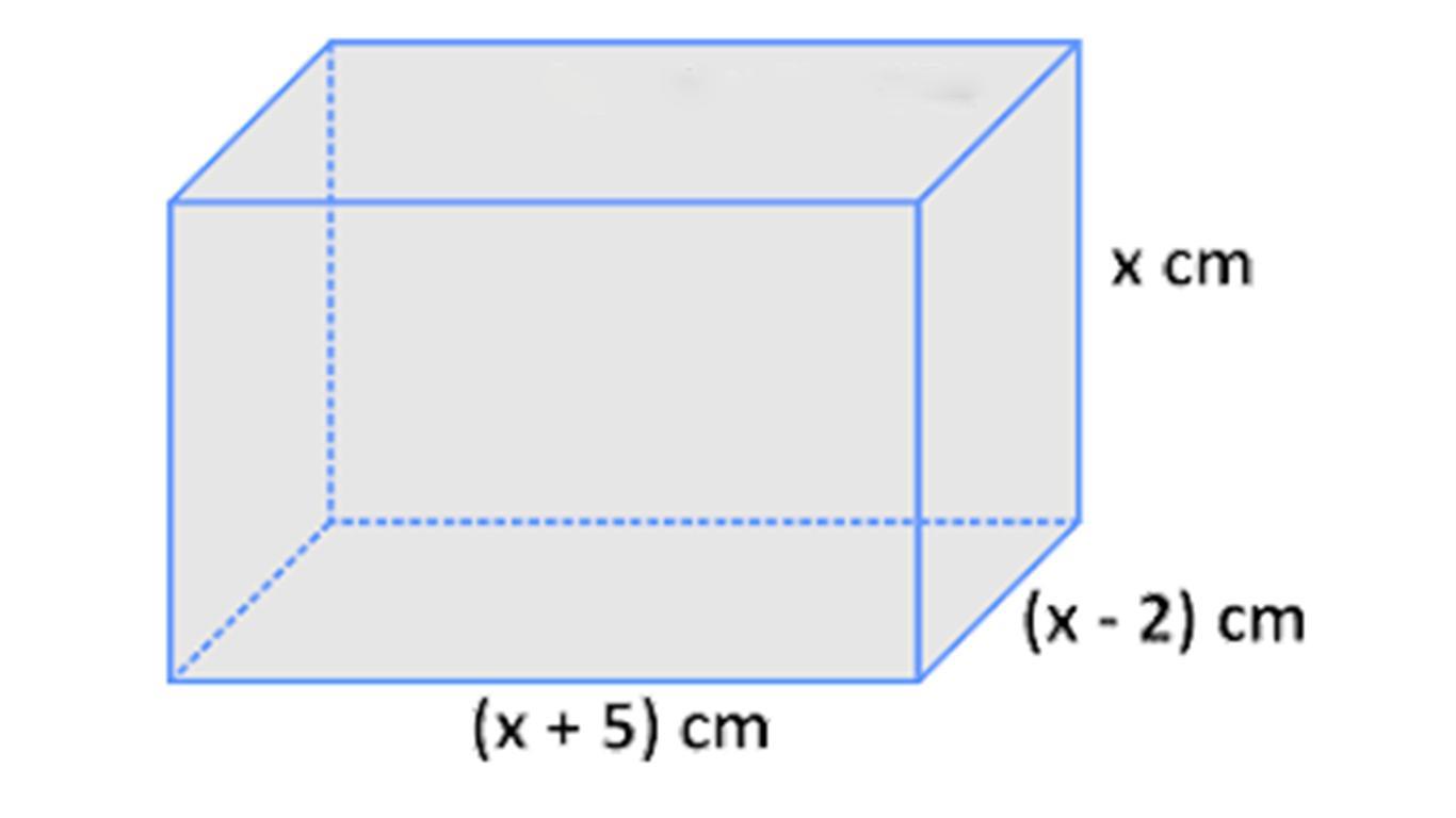 pertidaksamaan linear dua variabel