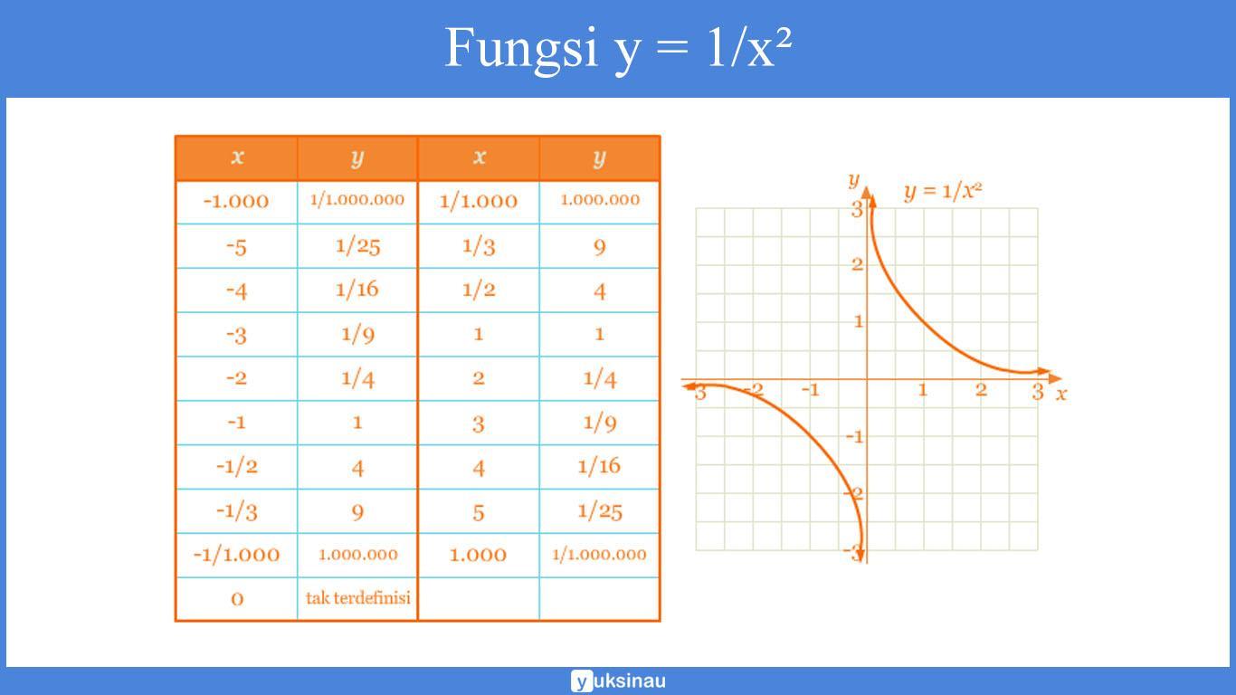 rasional dan grafiknya pdf