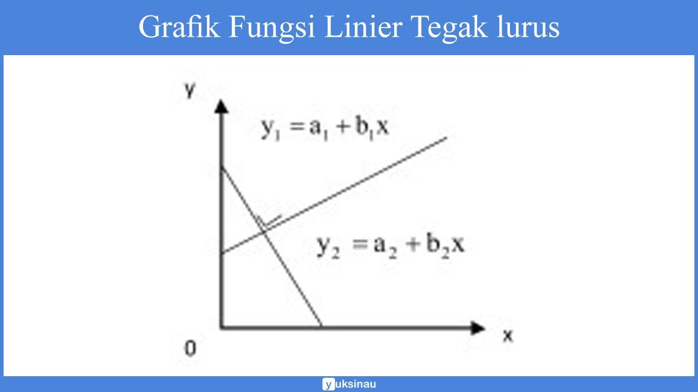rumus fungsi linear