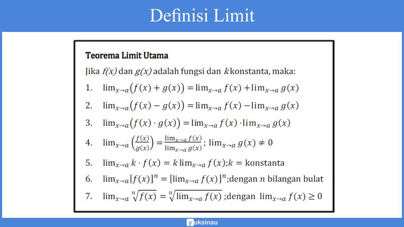 sifat sifat Limit Fungsi Aljabar