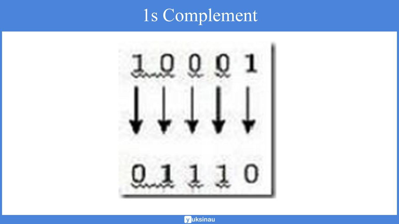 soal operasi logika dan aritmatika