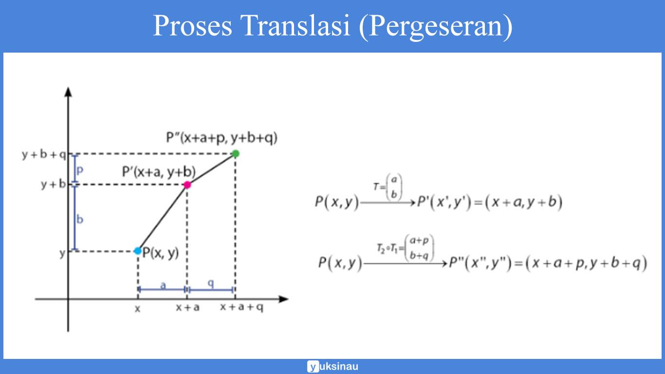 transformasi geometri pdf