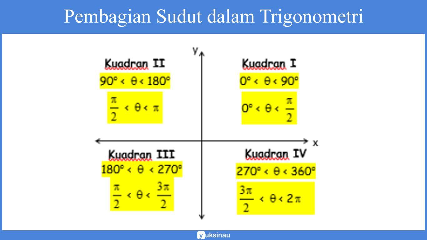 trigonometri kelas 10