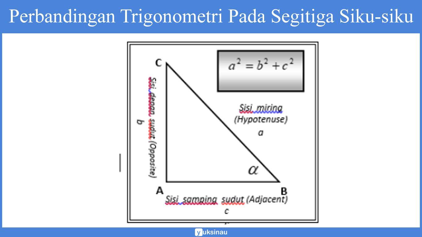 trigonometri sin cos tan