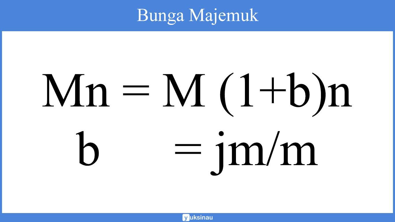 Matematika Keuangan Pengertian Materi Matematika Ekonomi Soal