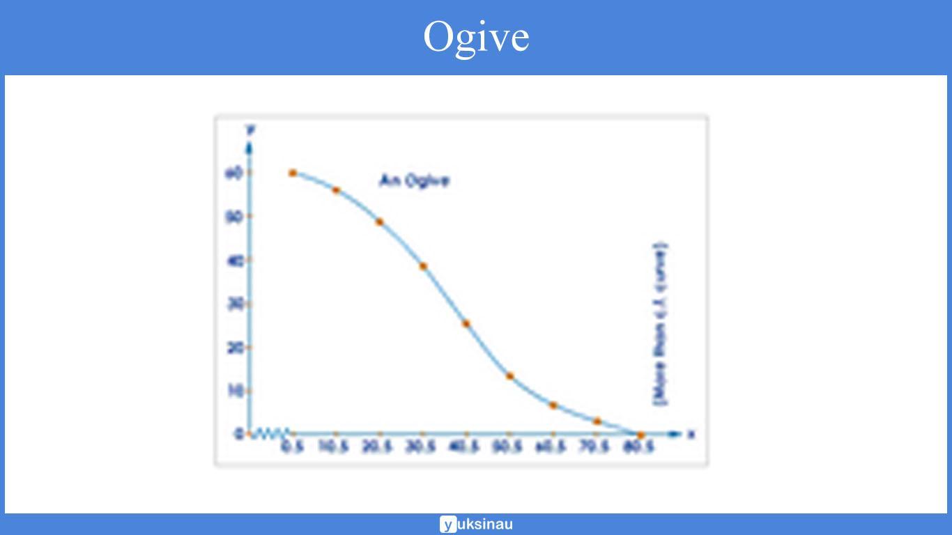 Statistika Deskriptif: Materi, Penyajian Data, Statistika ...