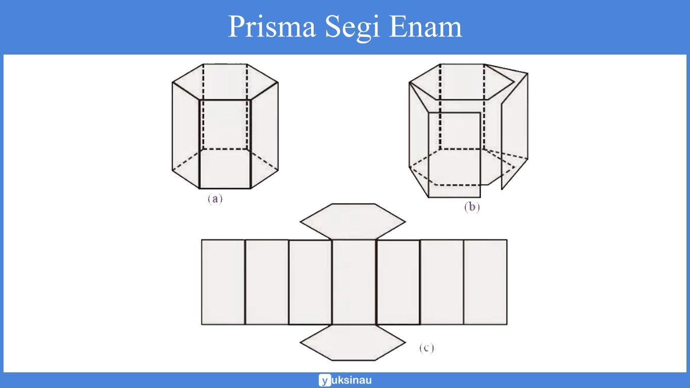 Prisma segi enam