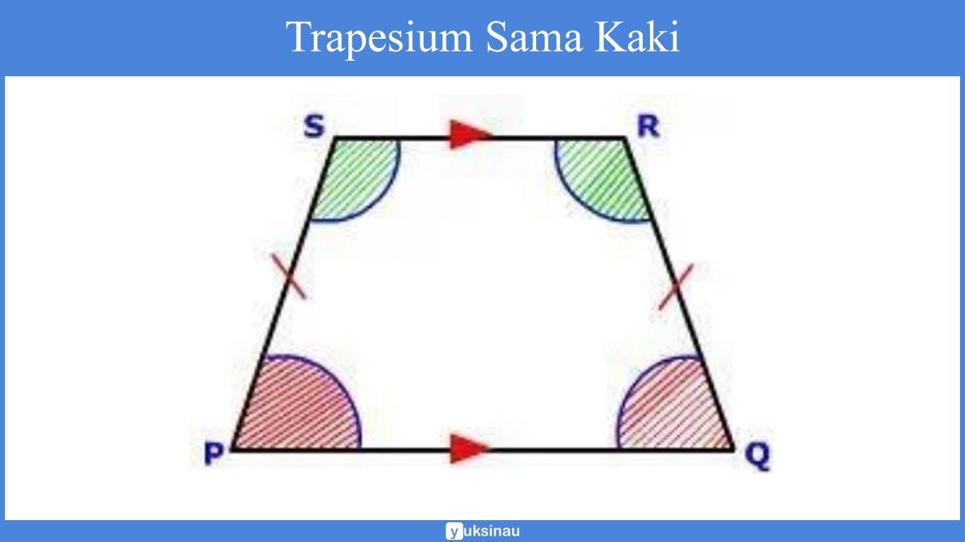 contoh bentuk segiempat