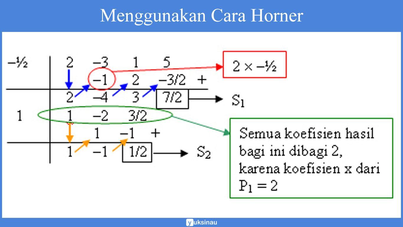 contoh polinomial
