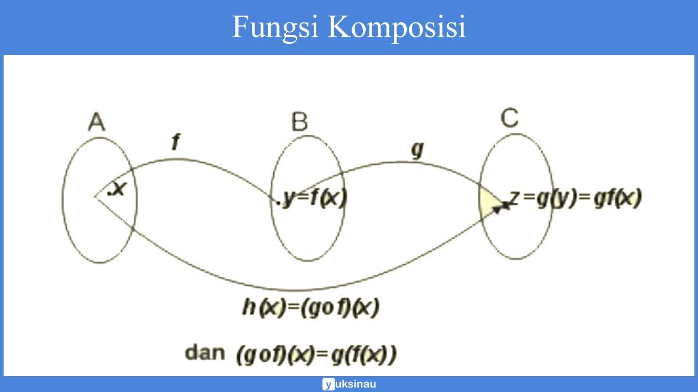 fungsi komposisi f o g o h