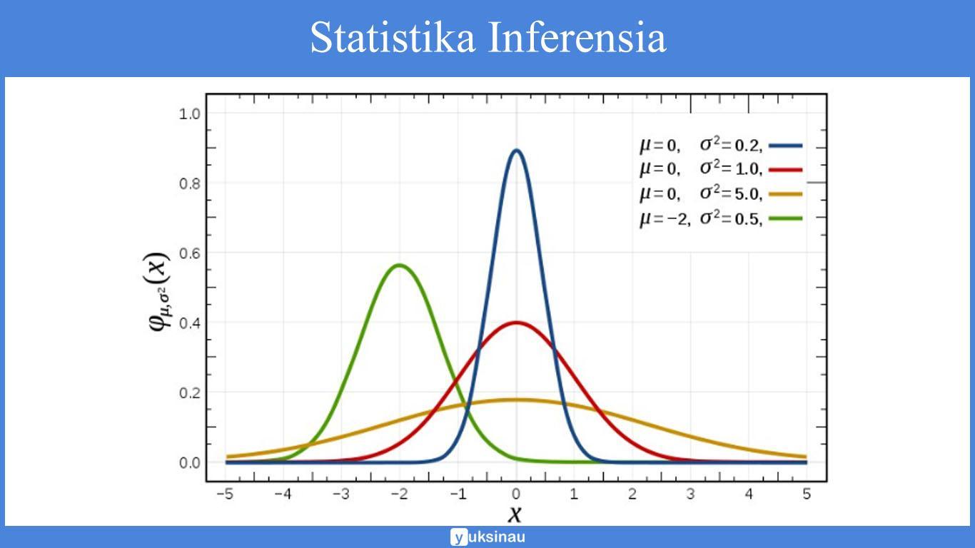 materi statistika inferensial