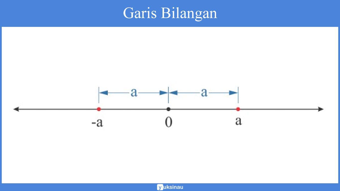soal persamaan nilai mutlak linear satu variabel