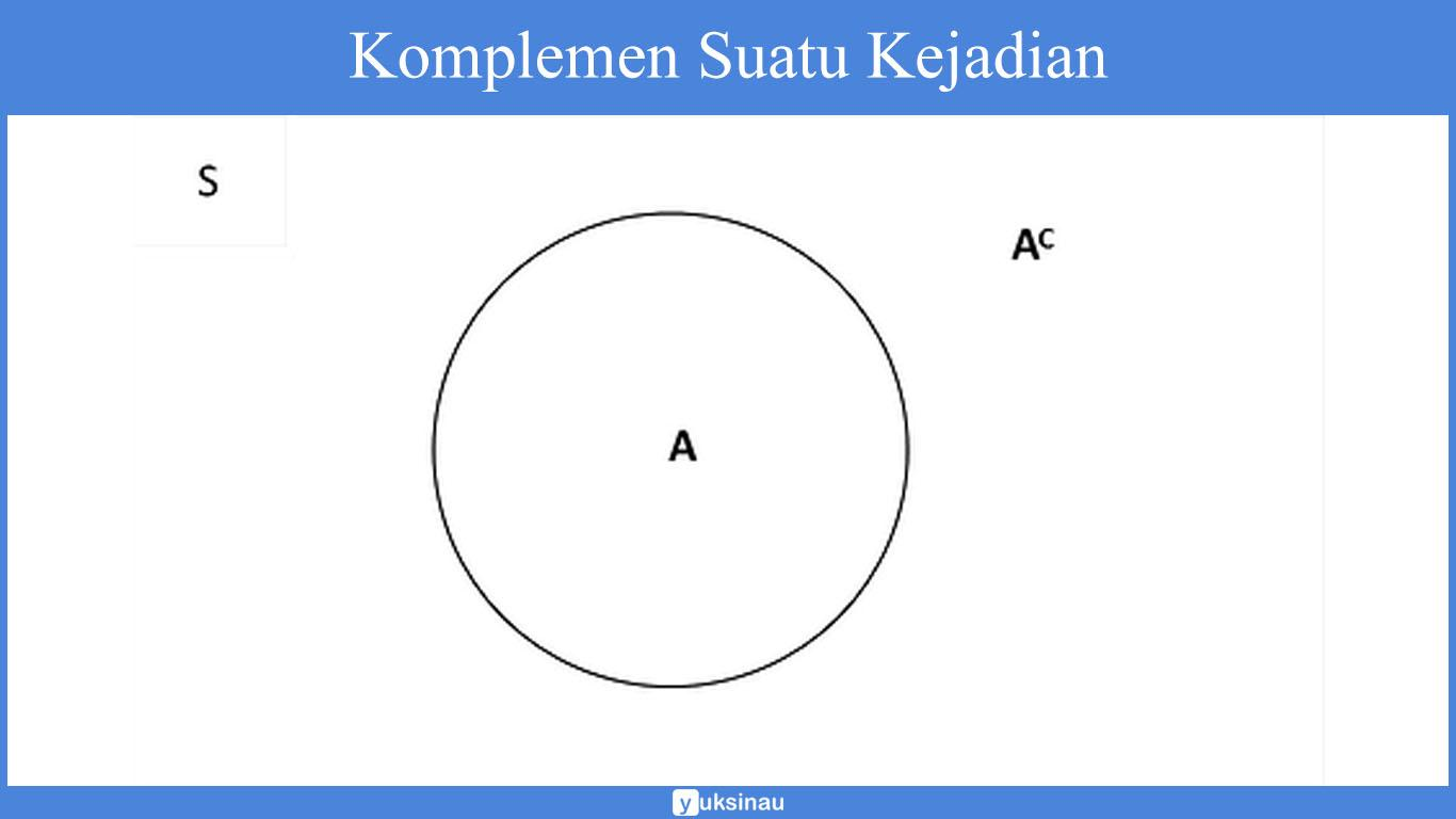 teori peluang matematika