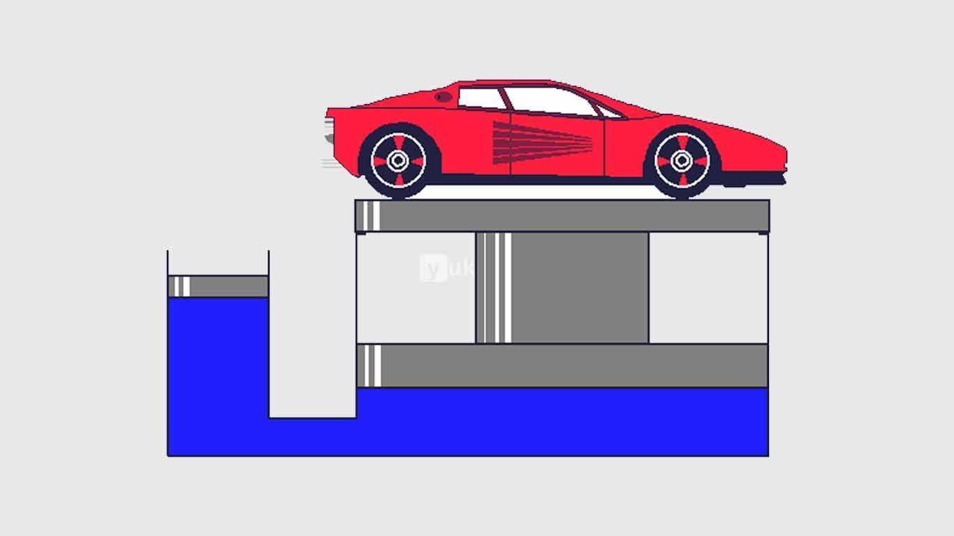 Mesin Hidrolik Pengangkat Mobil