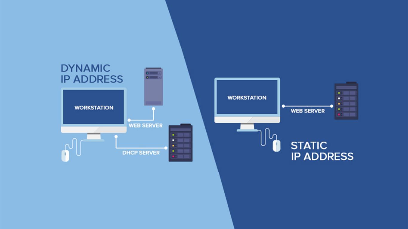 IP Address Dinamis Statis