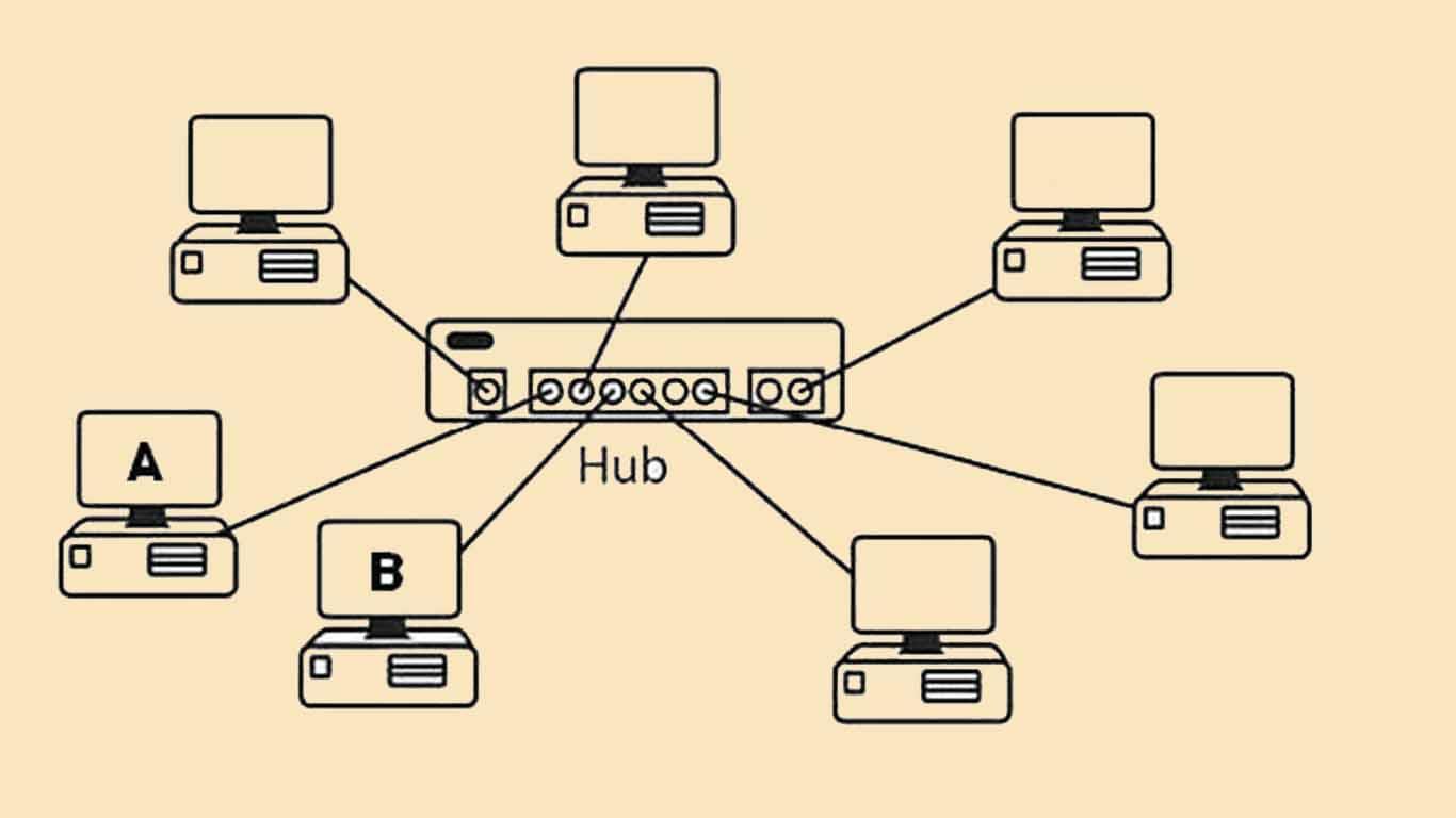 cara kerja topologi