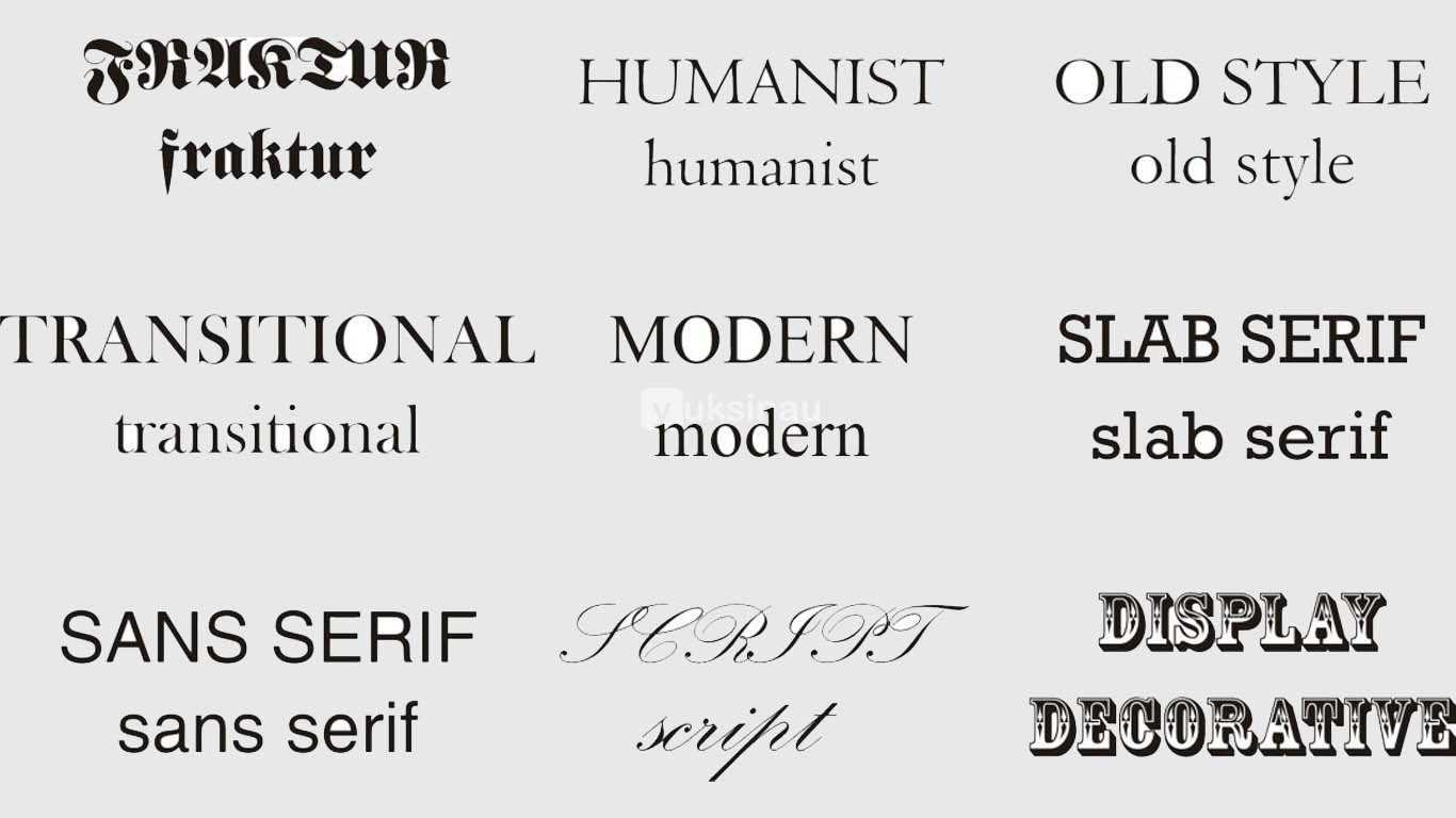 Jenis Tipografi