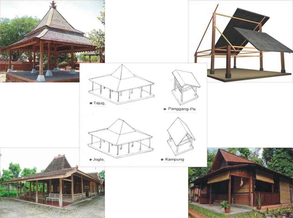 Daftar Rumah Adat di Jawa tengah