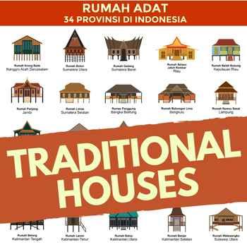 35 Rumah Adat Indonesia Lengkap Penjelasan Gambar