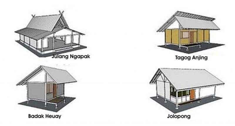 Daftar Rumah Adat Sunda
