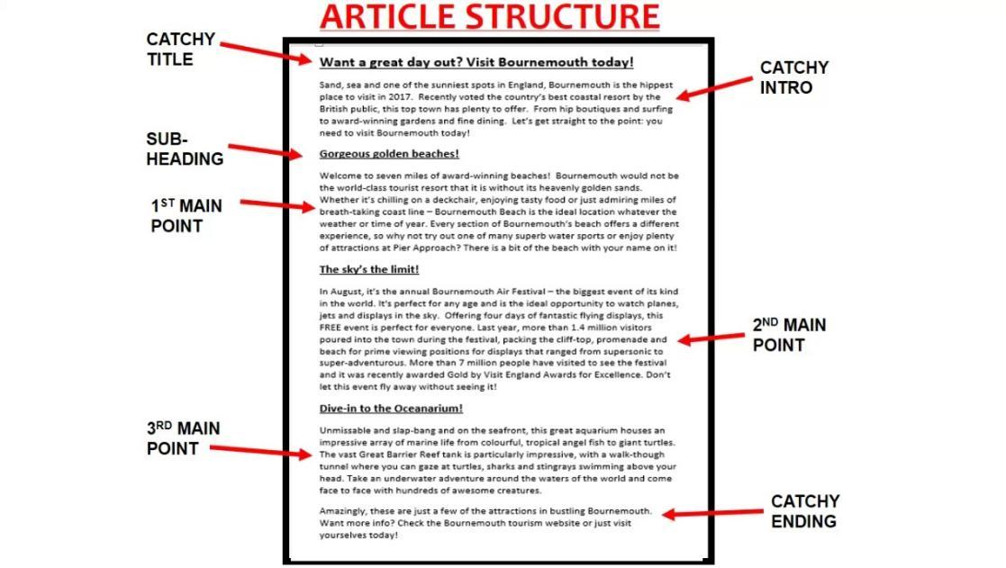 Pengertian Artikel Struktur Ciri Manfaat Contoh