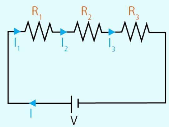 Gambar rangkaian listrik seri