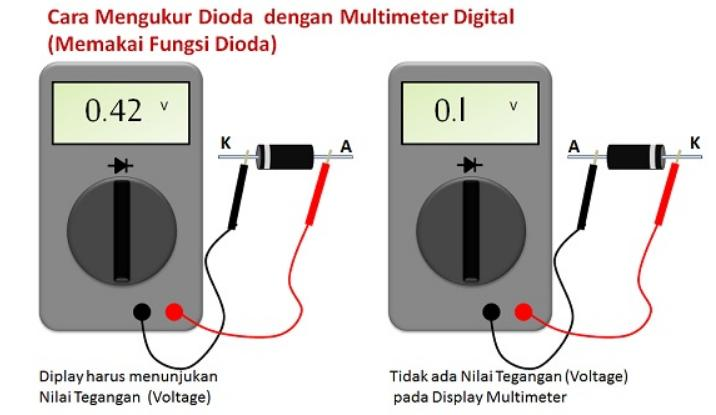 Multimeter Digital fungsi dioda