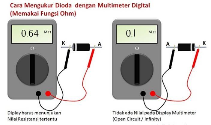fungsi dioda 6 ampere