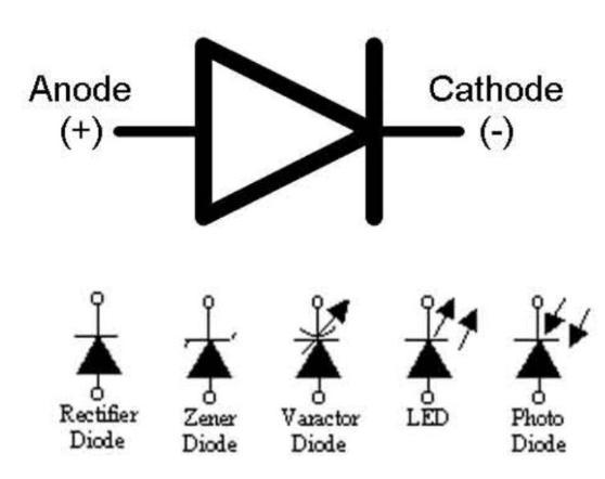 rumus dioda