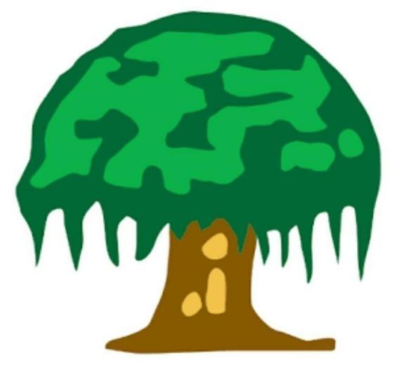 Lambang Pohon Beringin (Sila Ketiga)
