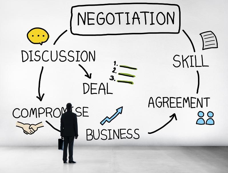 ciri-ciri teks negosiasi